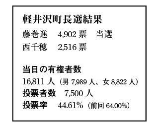 1902_news_senkyosen03.png